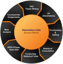 How to Write Your Best Dissertation: Step-by-Step Guide